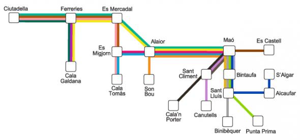 Linias autobus menorca - tmsa